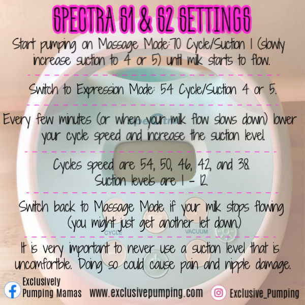Settings to Use with Spectra S1 and S2